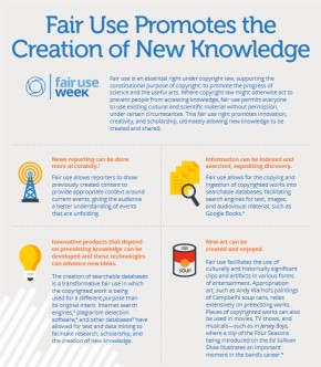 Infographic: Fair Use Promotes the Creation of New Knowledge